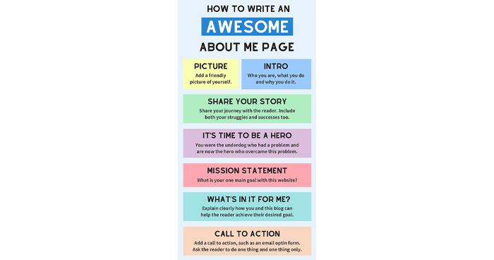 Write an About  Page